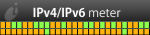 IPv4/IPv6 meter