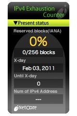 Zbývající IPv4 adresy (IANA)